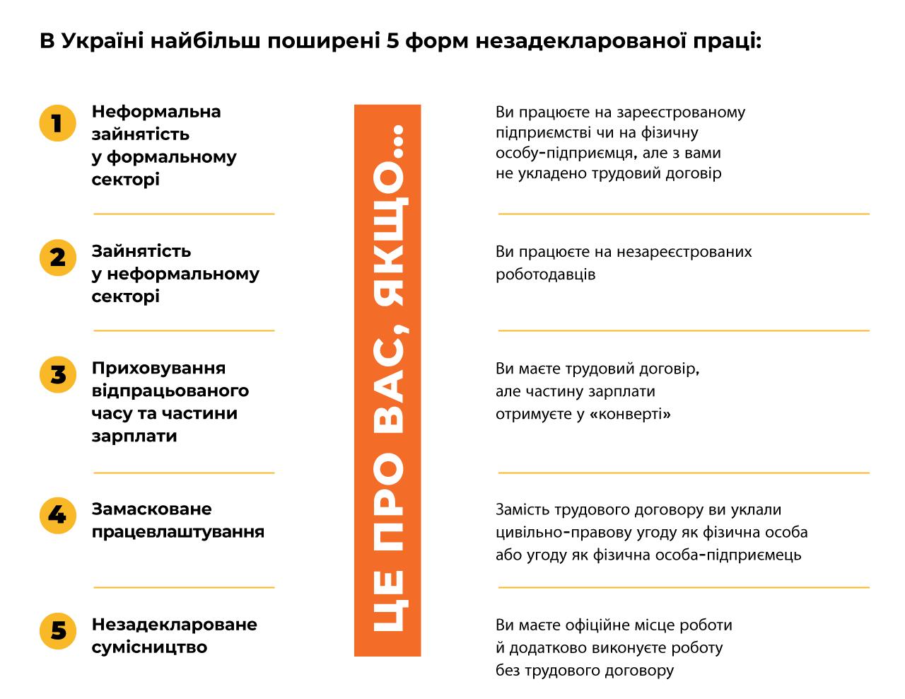 http://zt-rada.gov.ua/files/upload/all/2020/%D0%9D%D0%BE%D0%B2%D0%B8%D0%BD%D0%B8/ilo_infographic1_1_ukr-e1579623588986.png